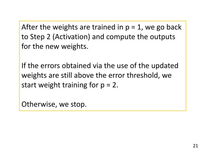 After the weights are trained in p = 1, we go back to Step 2 (Activation) and compute the outputs for the new weights.