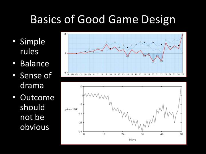 Basics of Good Game Design