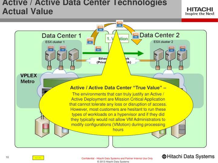 Active / Active Data Center Technologies