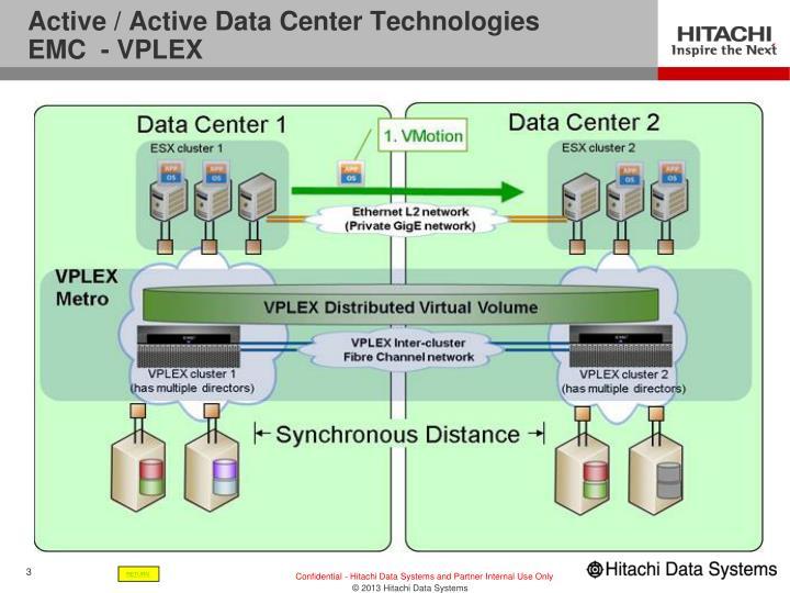 Active active data center technologies emc vplex