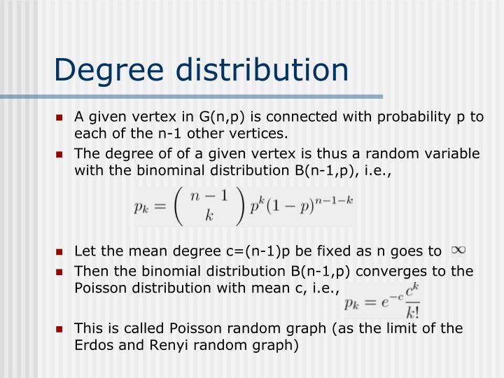 Degree distribution