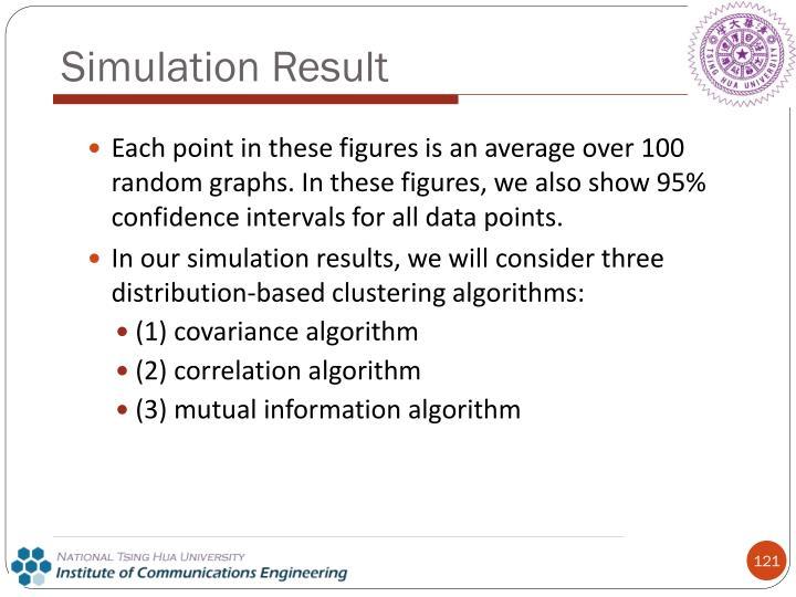 Simulation Result