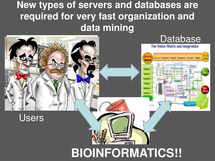 New types of servers and databases are required for very fast organization and data mining