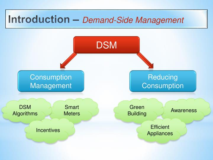 demand side management thesis Implementing energy efficiency and demand side management south africa's standard offer model low carbon growth country studies program mitigating climate change through development.