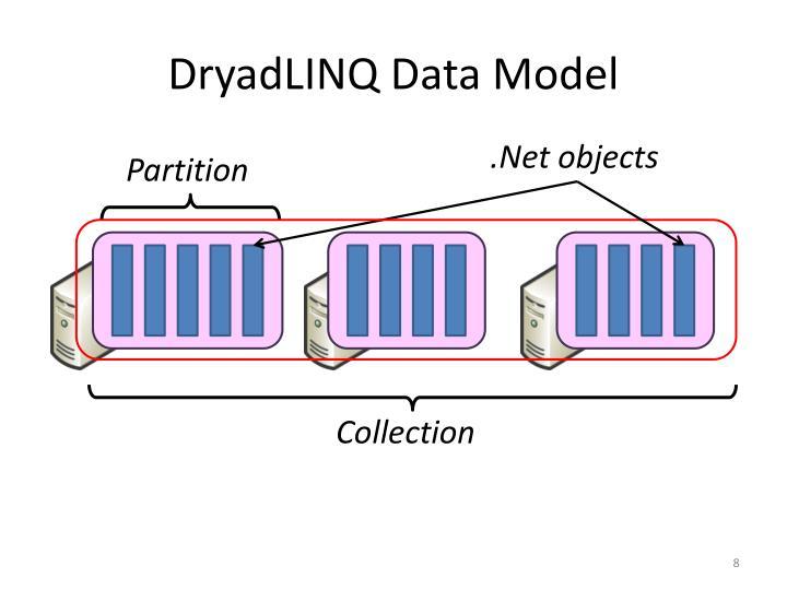 DryadLINQ Data Model
