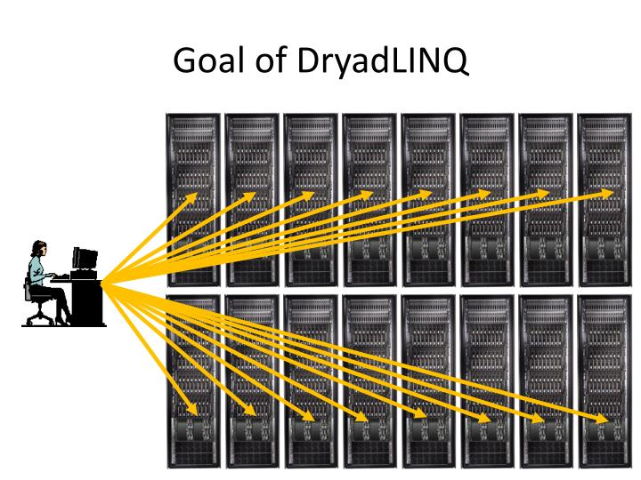 Goal of dryadlinq