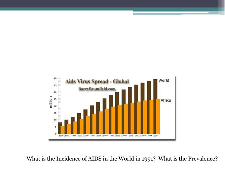 What is the Incidence of AIDS in the World in 1991?  What is the Prevalence?