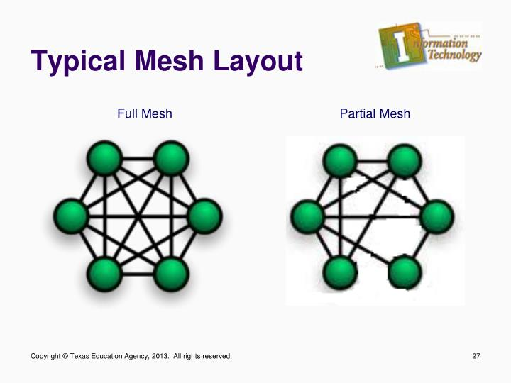 Typical Mesh Layout