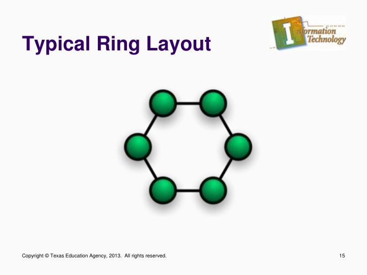 Typical Ring Layout