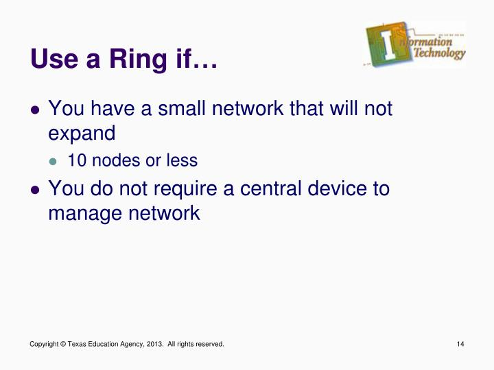 Use a Ring if…