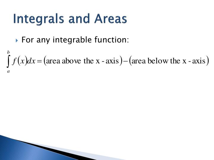 Integrals and Areas