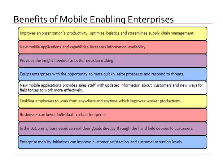 Benefits of Mobile Enabling Enterprises
