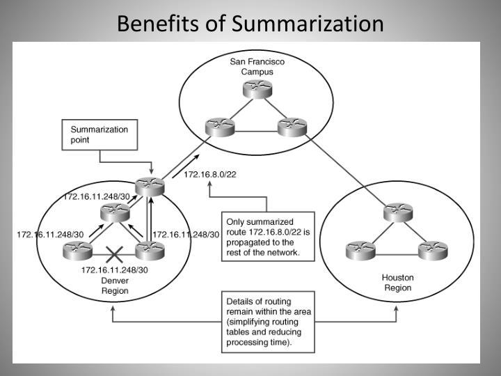 Benefits of Summarization