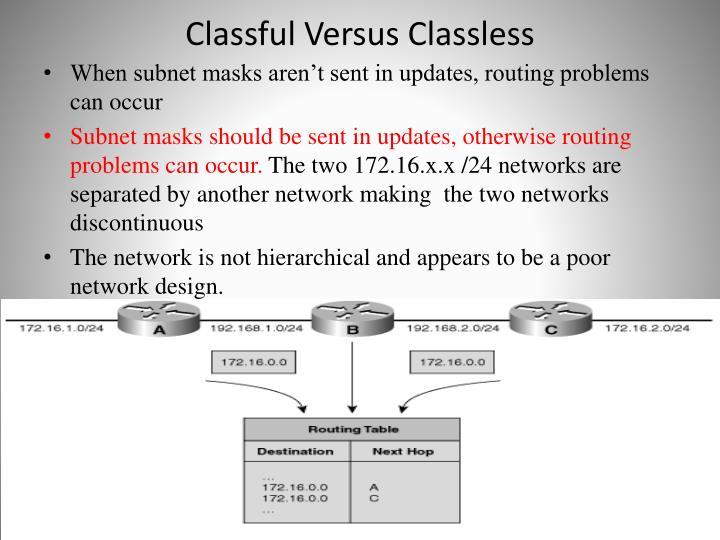 Classful Versus Classless