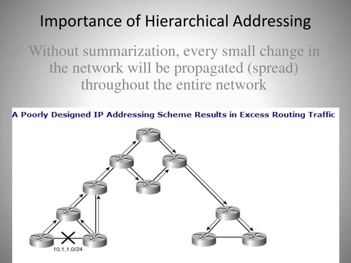 Importance of Hierarchical Addressing