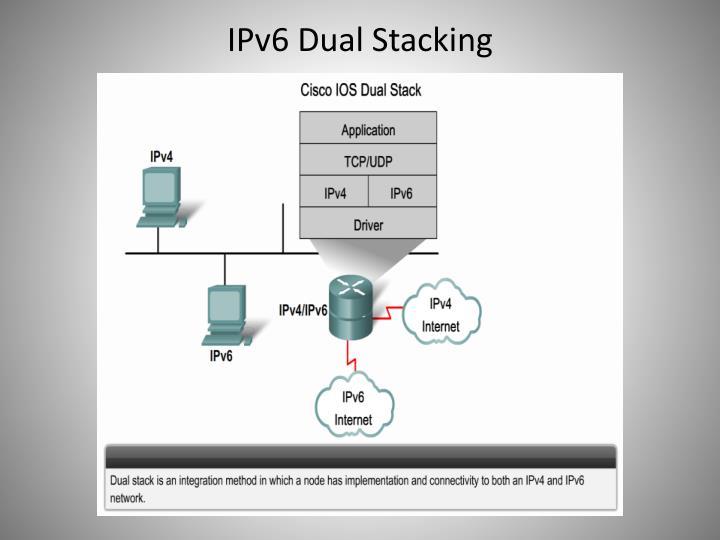 IPv6 Dual Stacking