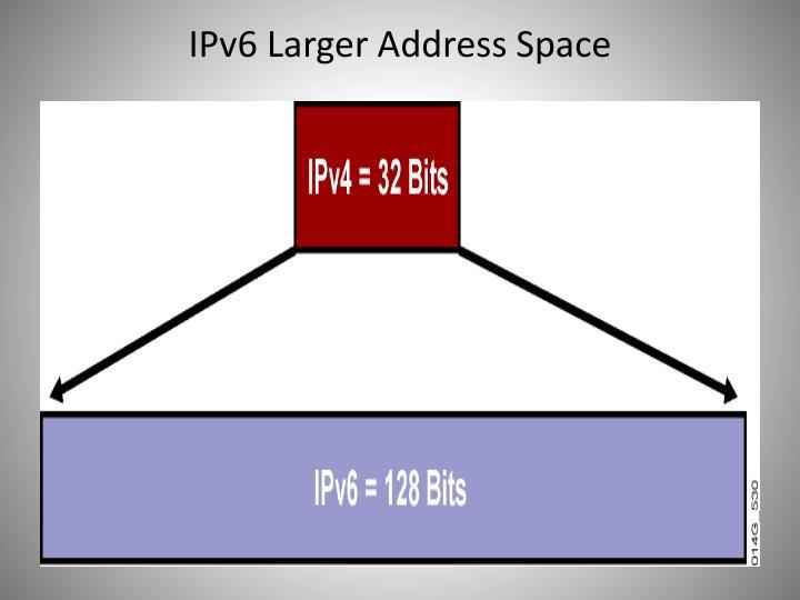 IPv6 Larger Address Space
