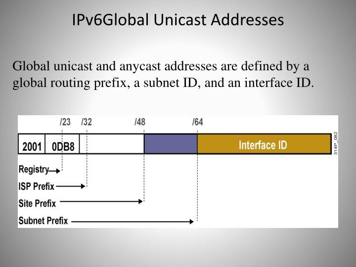 IPv6Global Unicast Addresses