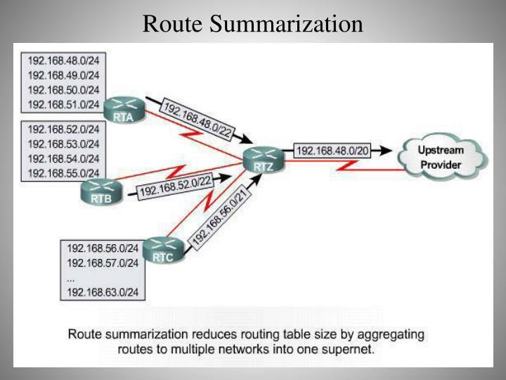 Route Summarization