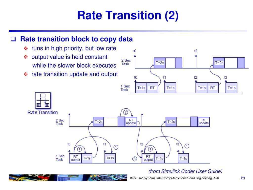 PPT - CSE 522 Simulink PowerPoint Presentation - ID:2390710