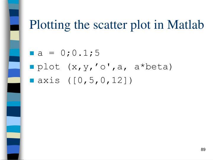 Plotting the scatter plot in