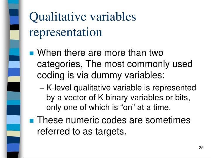 Qualitative variables representation