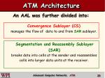 atm architecture