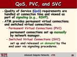 qos pvc and svc