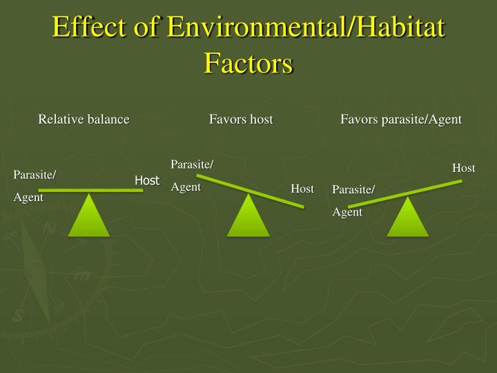 Effect of Environmental/Habitat Factors