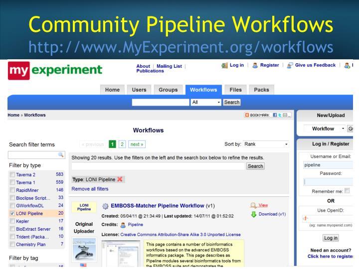 Community Pipeline Workflows