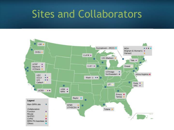 Sites and Collaborators