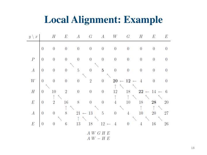 Local Alignment: Example