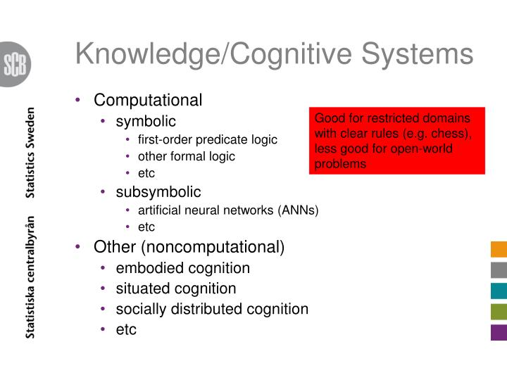 Knowledge/Cognitive Systems