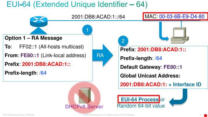 EUI-64 (Extended Unique Identifier – 64)
