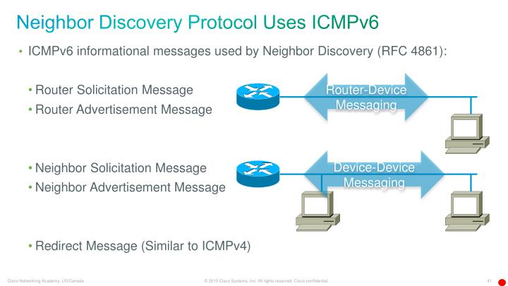 Neighbor Discovery Protocol Uses ICMPv6