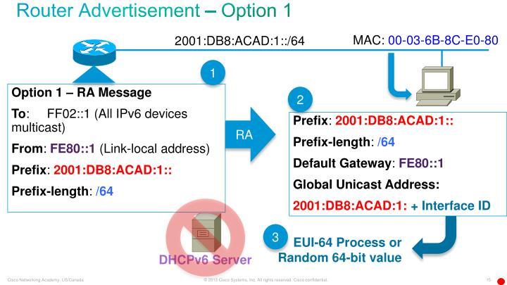 Router Advertisement – Option 1
