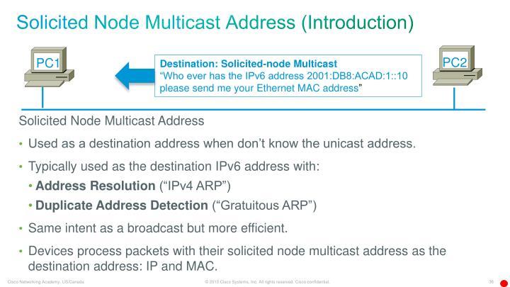Solicited Node Multicast Address (Introduction)