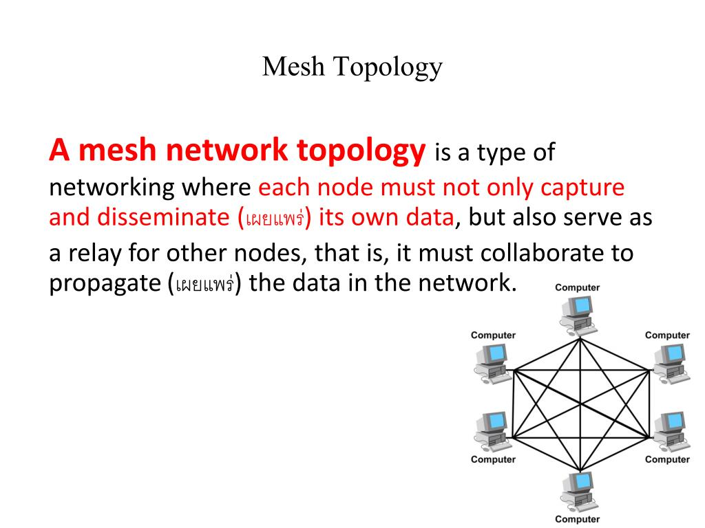 PPT - Network Topology PowerPoint Presentation - ID:2391173