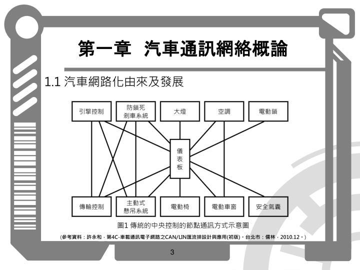 第一章 汽車通訊網絡概論