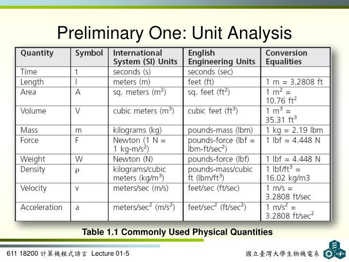 Preliminary One: Unit Analysis