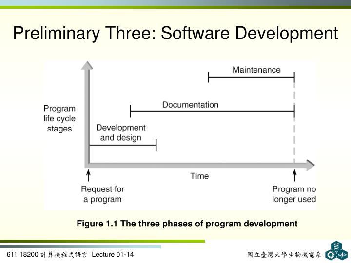 Preliminary Three: Software Development