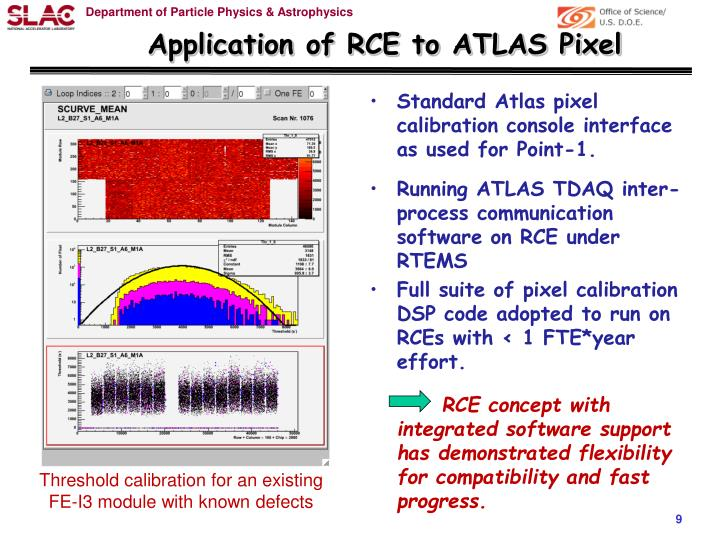 Application of RCE to ATLAS Pixel