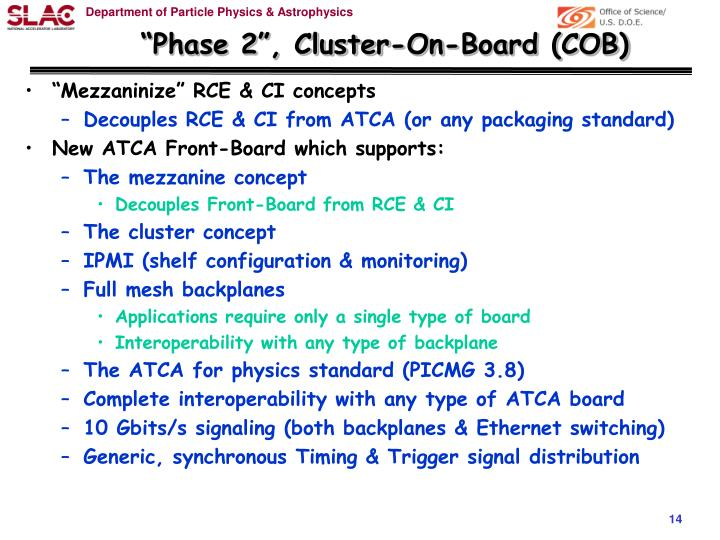 """""""Phase 2"""", Cluster-On-Board (COB)"""