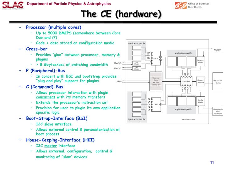The CE (hardware)