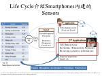 life cycle smartphones sensors