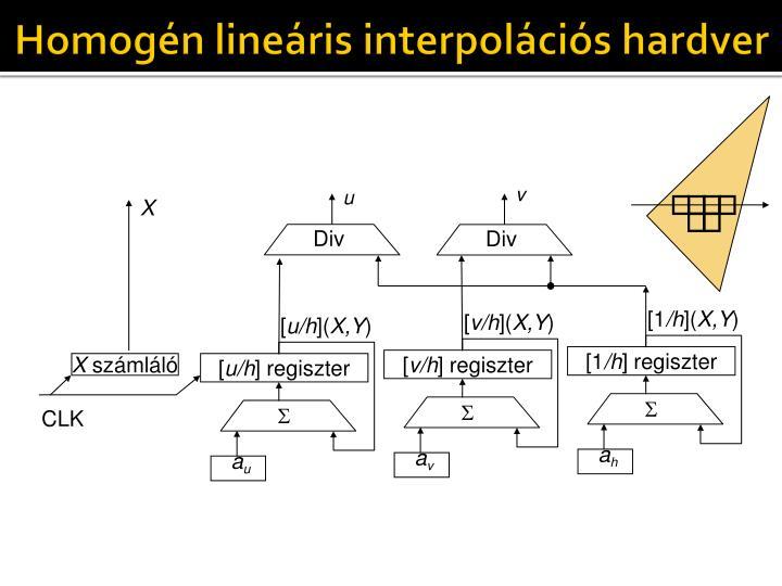 Homogén lineáris interpolációs hardver