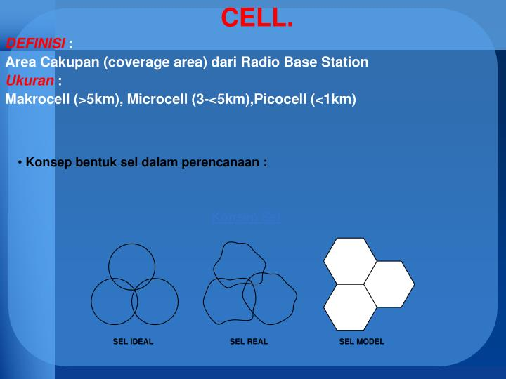 CELL.