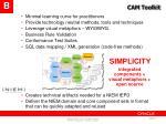 cam toolkit