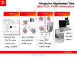 integration deployment view open xdx camv architecture