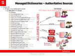 managed dictionaries authoritative sources